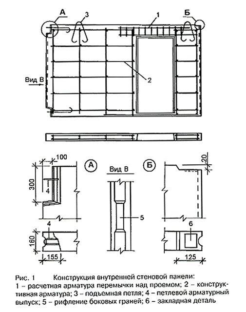 Серия дома П44к: Конструкция внутренней стеновой панели