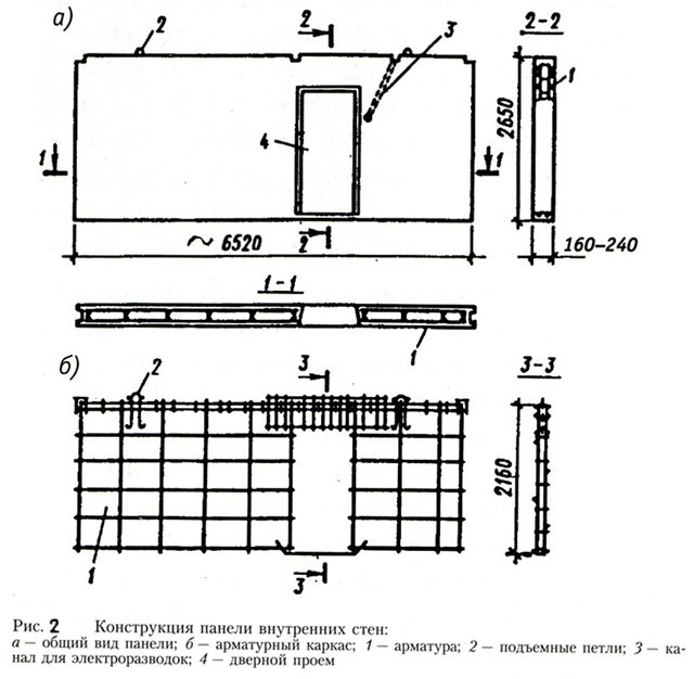 Серия дома П44к: Конструкция панели внутренних стен