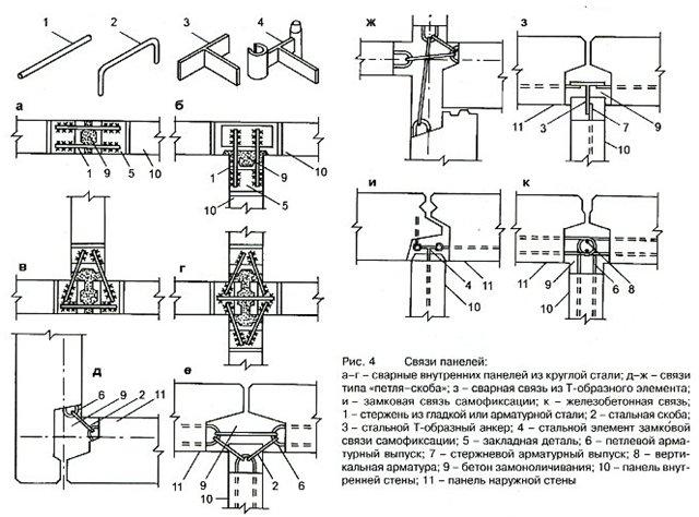 Серия дома П44к: Связи (узлы крепления) панелей