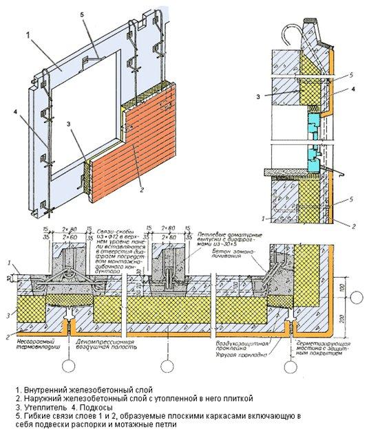 Серия дома П44к: Конструкция наружной стеновой панели