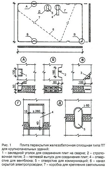 Серия дома П44к: Конструкция плиты перекрытия