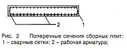Серия дома П44к: Поперечное сечение плиты перекрытия
