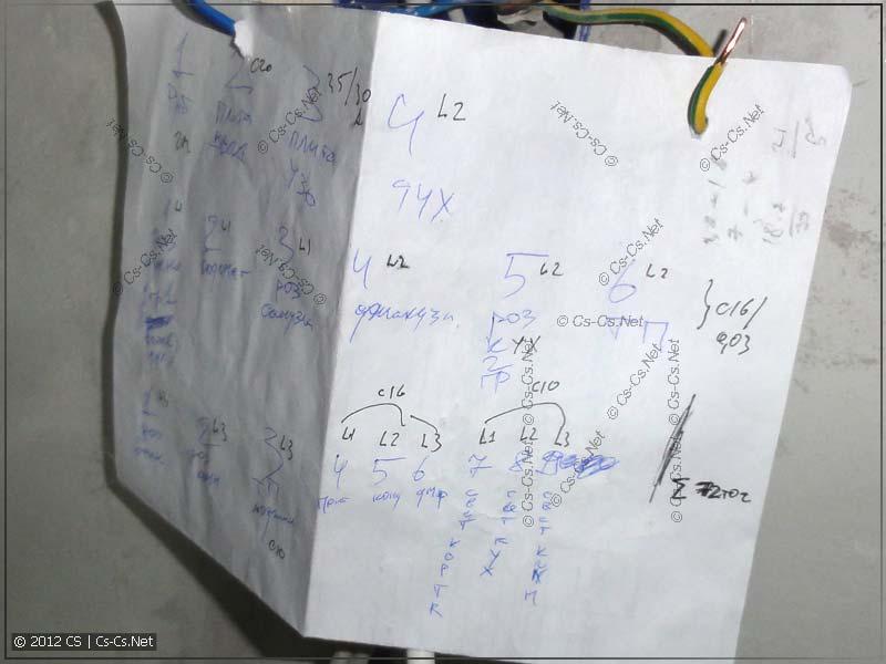 Документация к щитку, оставленная горе-электриком