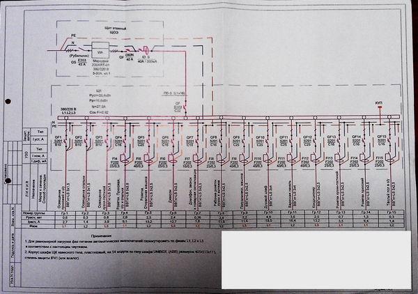 Пример проекта электрики
