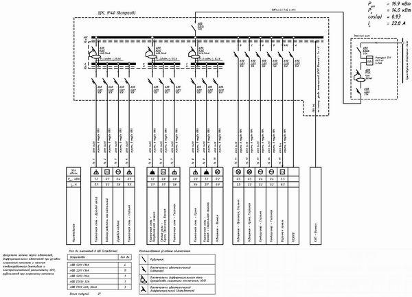 Пример проекта электрики (2)