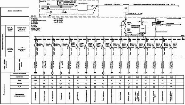 Пример проекта электрики (4)