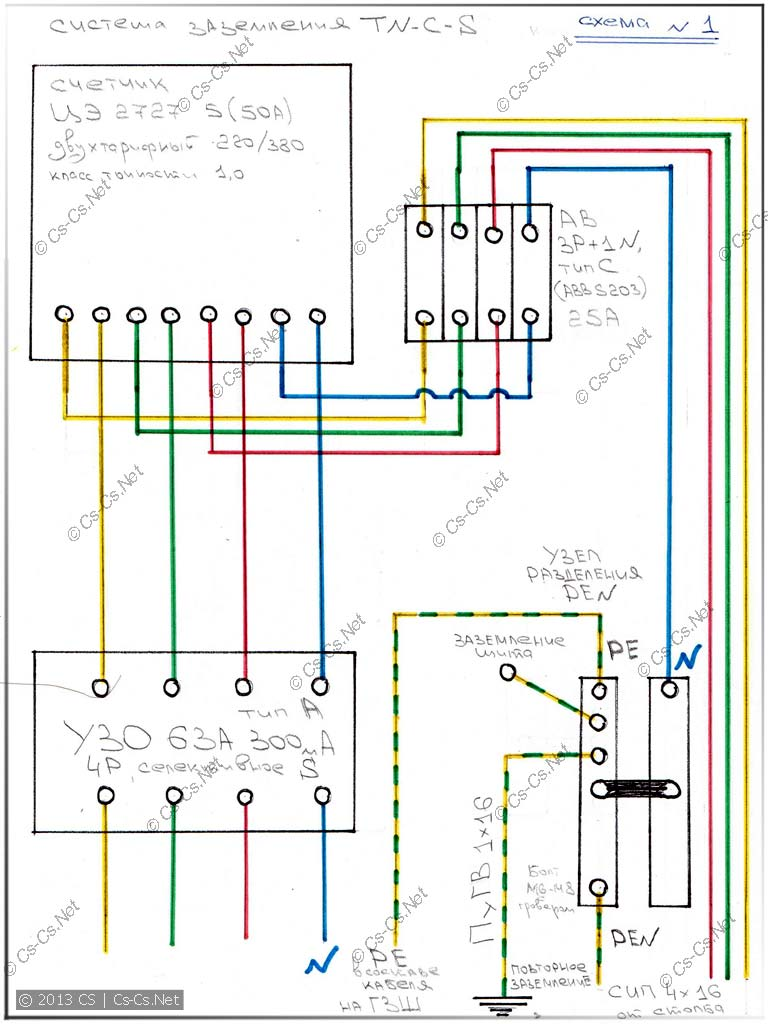 Пример схемы и компоновки щита ВРУ для дачного дома.