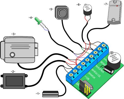 Схема соединений контроллера
