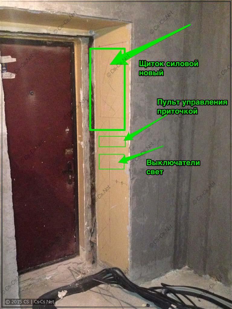 Идеи по ремонту: расположение щитков