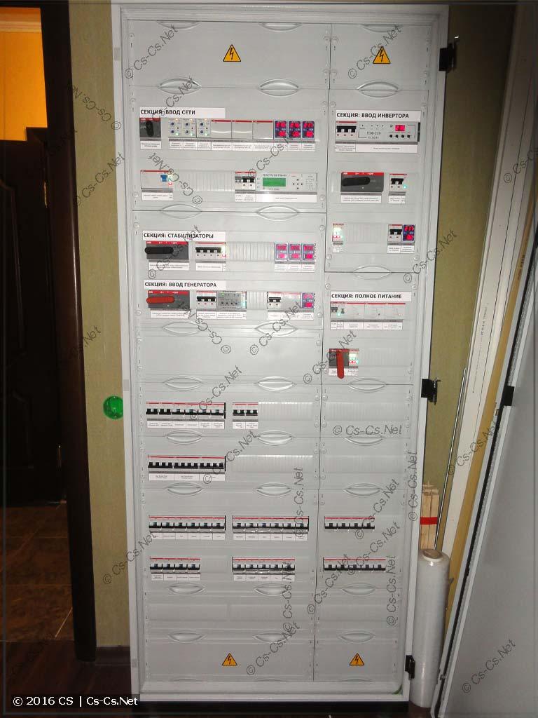 Шкаф коттеджа на базе серии ABB TwinLine