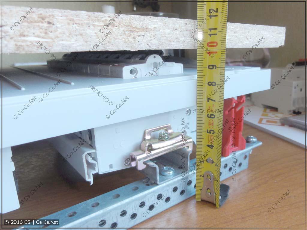Габаритные размеры EDF-панели