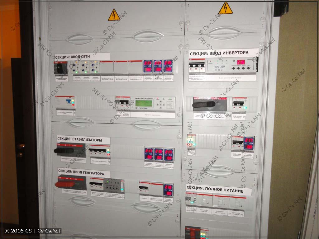 Сборка щита коттеджа: закрываем шкаф пластронами