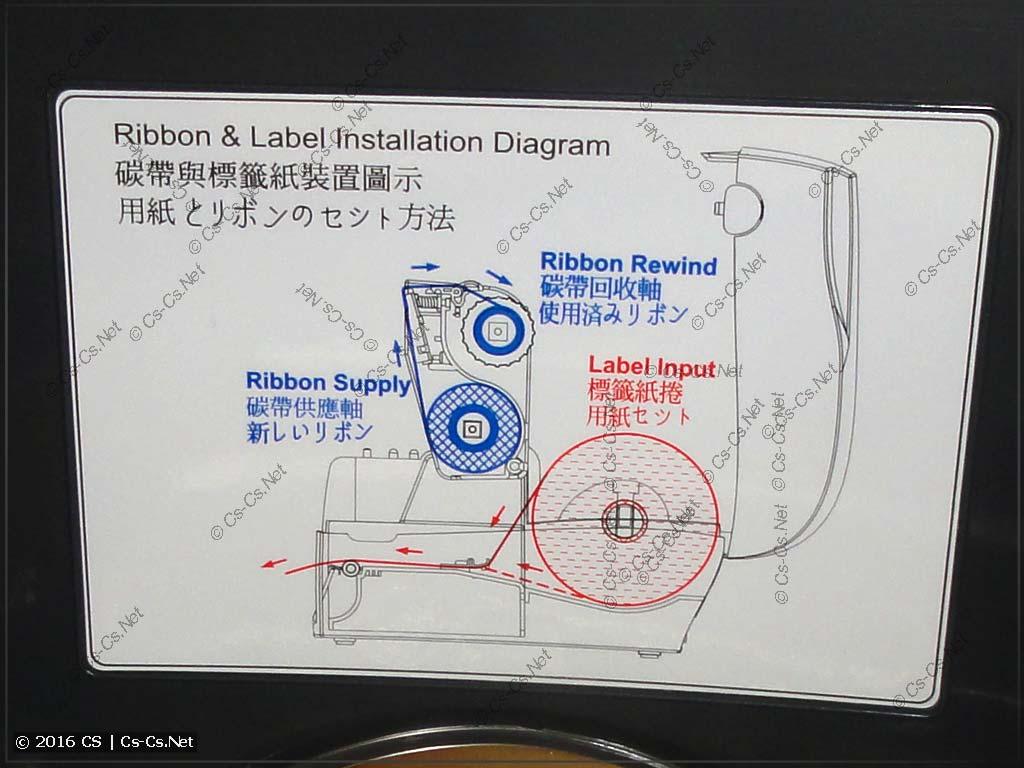 Термотрансферный принтер GODEX G500: схема заправки расходников