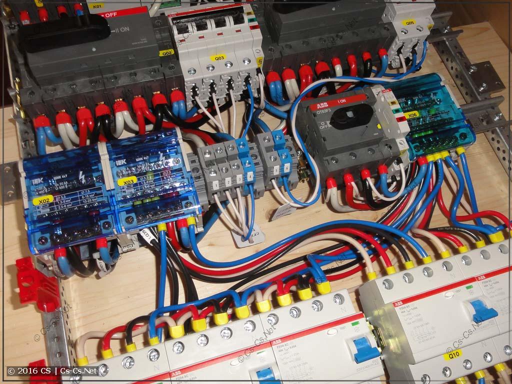 Выходы кросс-модулей IPM