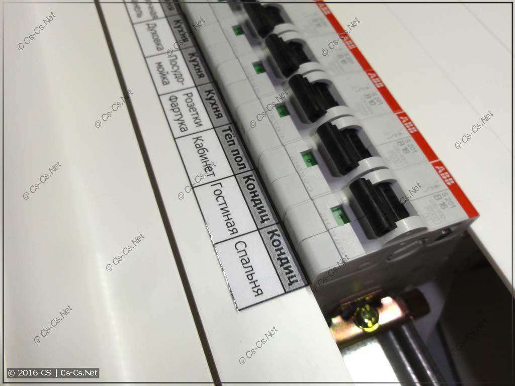 Щит ABB серии Mistral 41 (встроенный, место для этикеток пластрона)