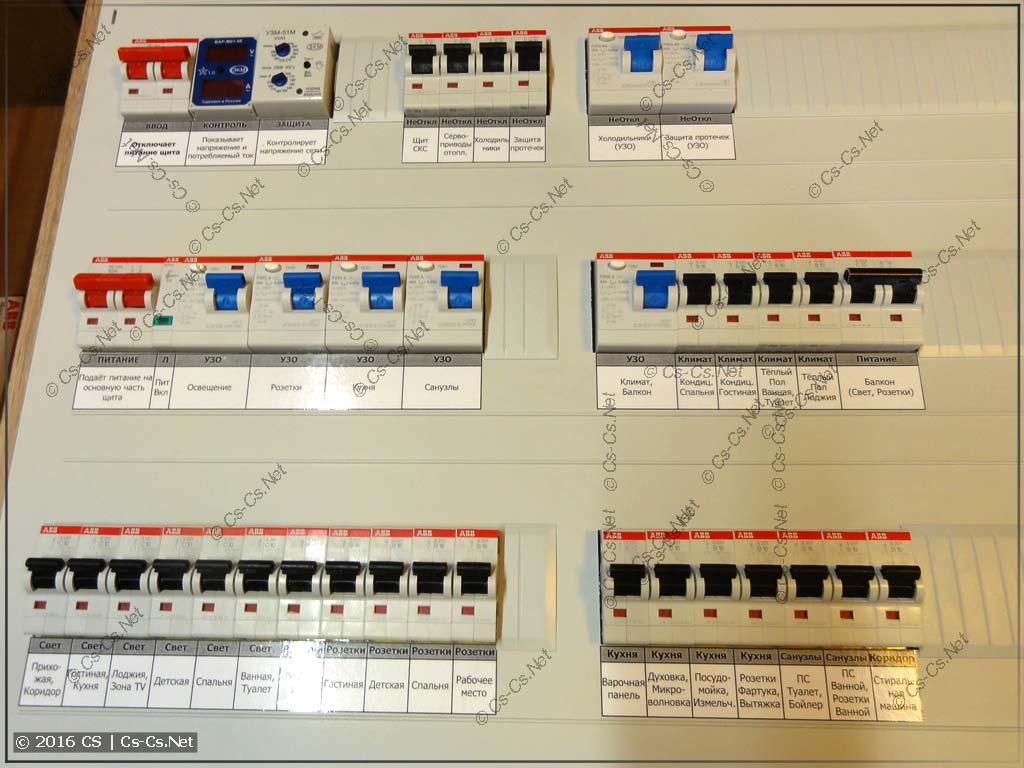 Щит в Раменское на EDF-панели