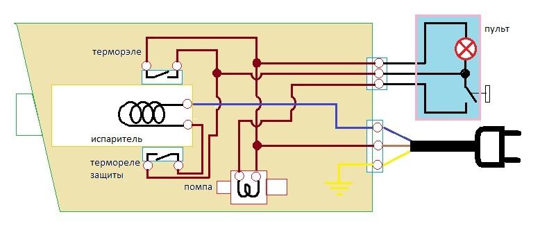 Схема дымовой установки Involight FM900 (взято из инета)