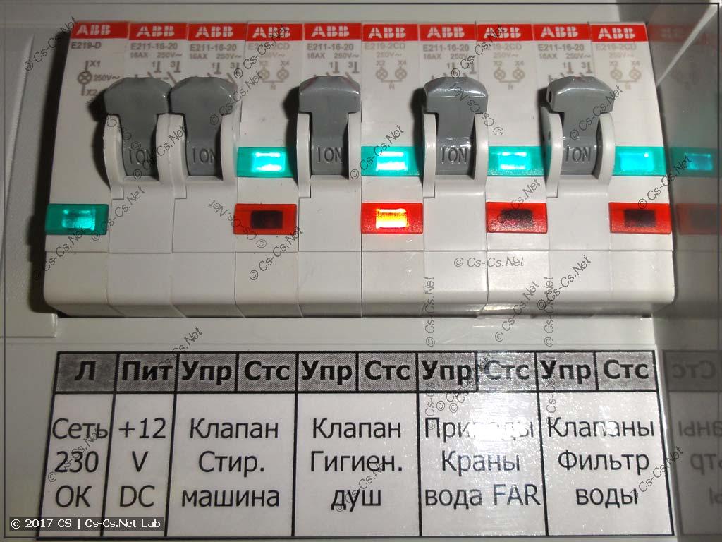 Переключатели управления автоматикой санузла