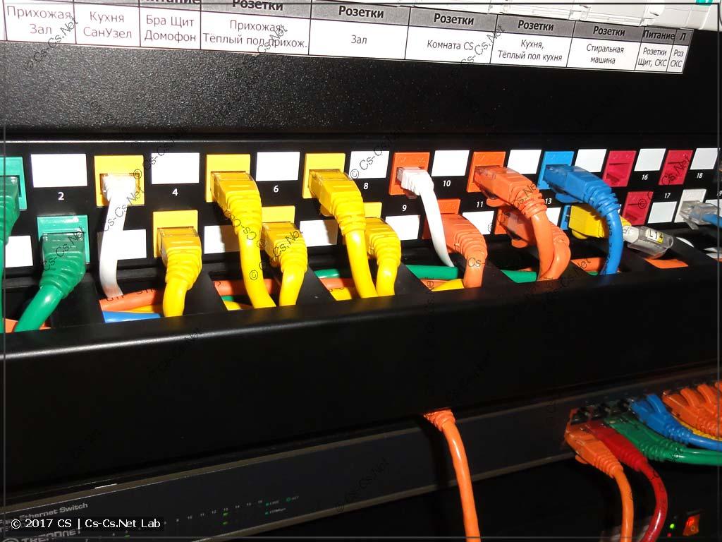 """Патч-панель с модулями KeyStone в 19"""" шкафу"""