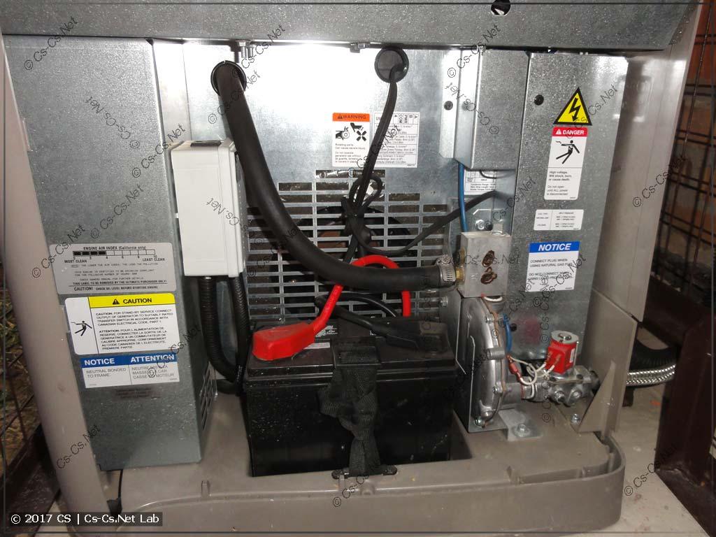 Боковая панель генератора (для подключения кабелей)