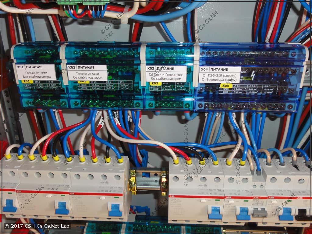 Кросс-модули для системы IPM
