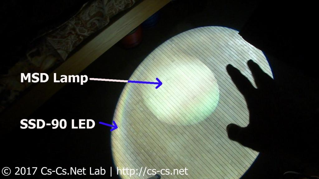 Сравнение переделки санера ROBE Scan 250 XT на LED с MSD-лампой (световой поток)