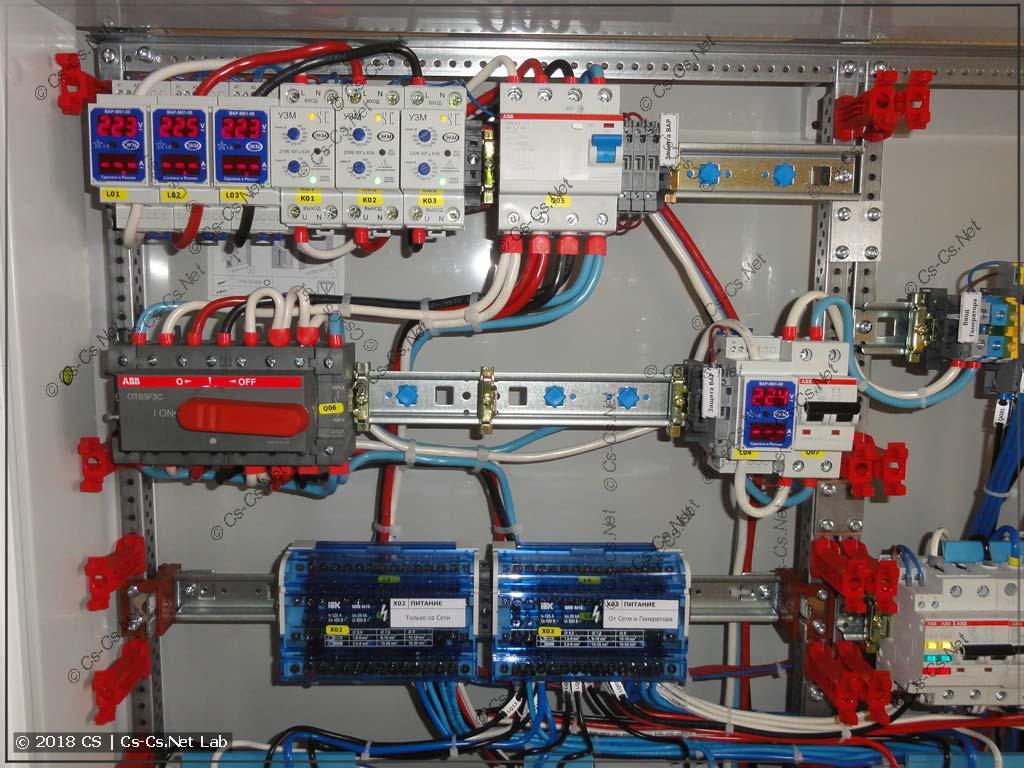 Часть ввода и IPM щита (переключение сеть-генератор)