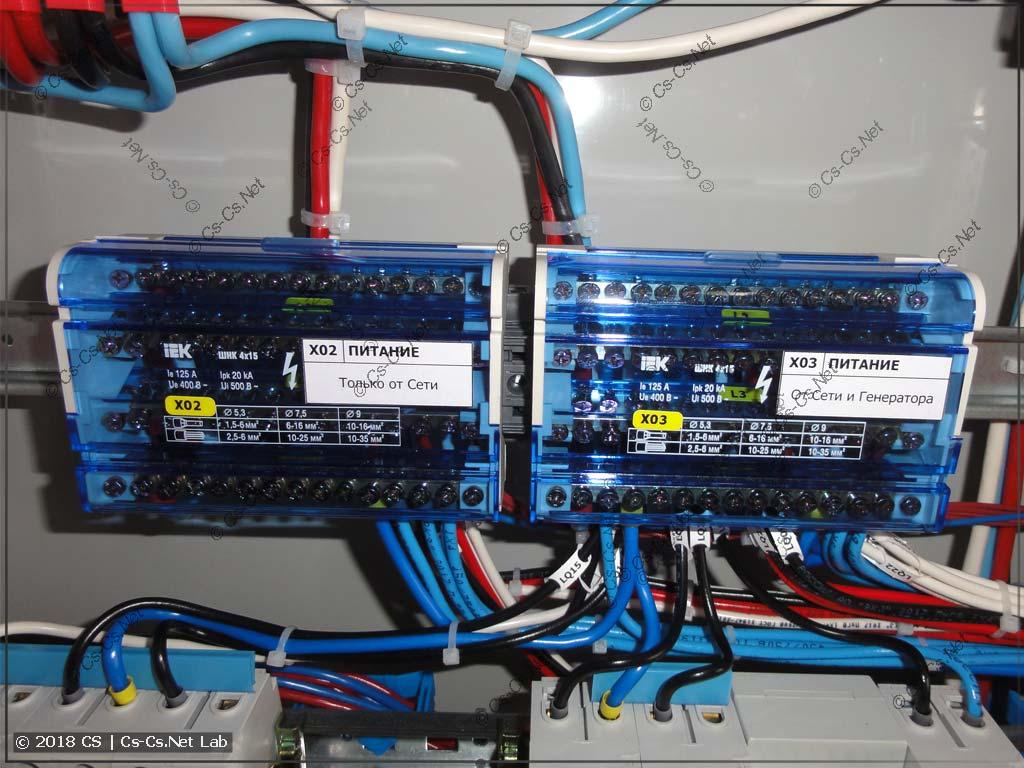 Кросс-модули, на которые выведено питание от IPM
