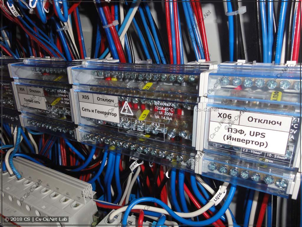 Кросс-модули LeGrand в силовом шкафу