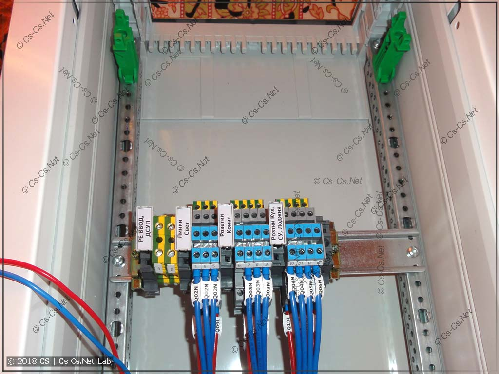 Свободное пространство внутри щита около клемм (для подключения и TV-сплиттера)