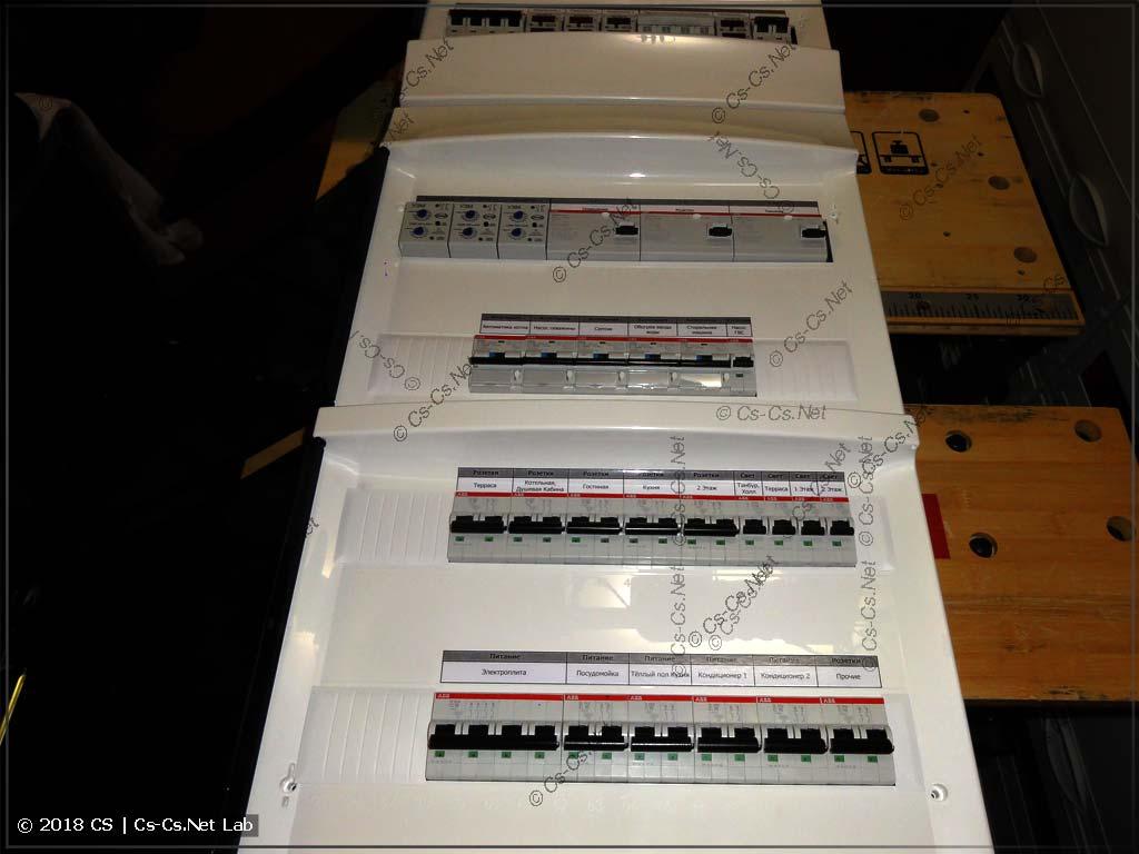 Щит на базе 2xMistral IP41 готов!