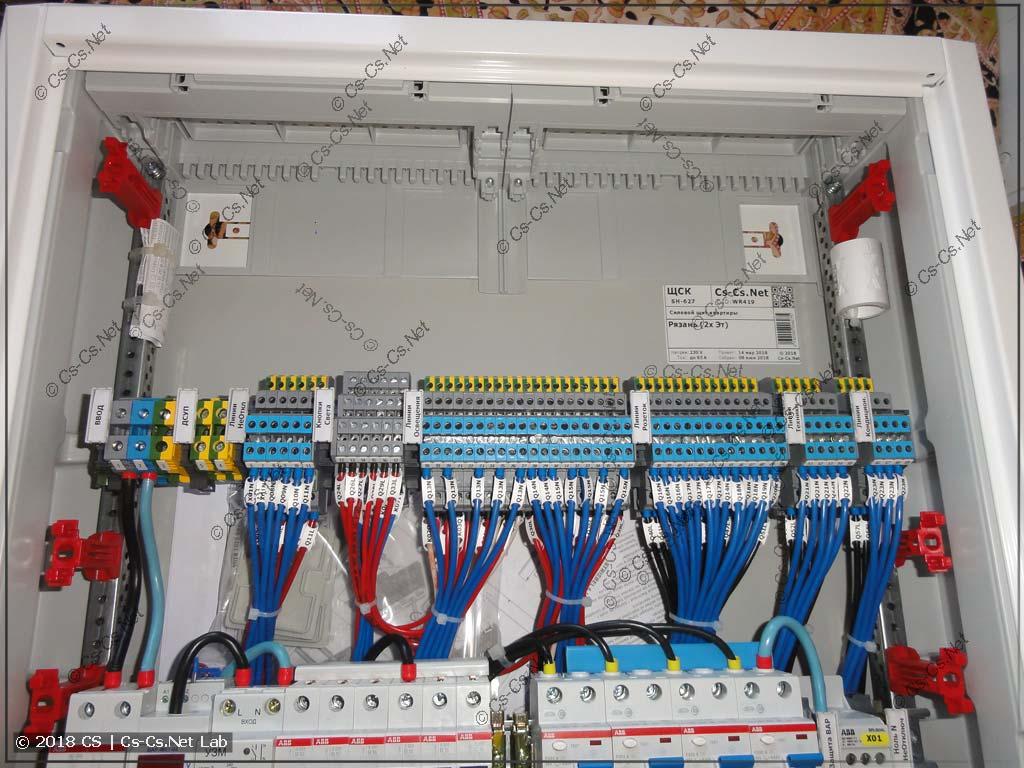 Пространство для кабелей внутри щита