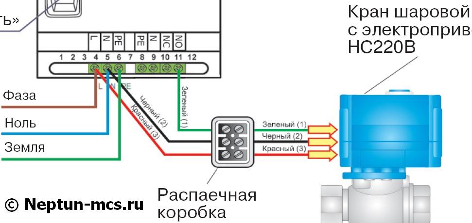"""Схема подключения управления кранами защиты """"Нептун"""" (из инструкции)"""