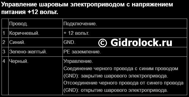"""Схема сигналов кранов защиты от протечек """"GidroLock"""" (с сайта производителя)"""
