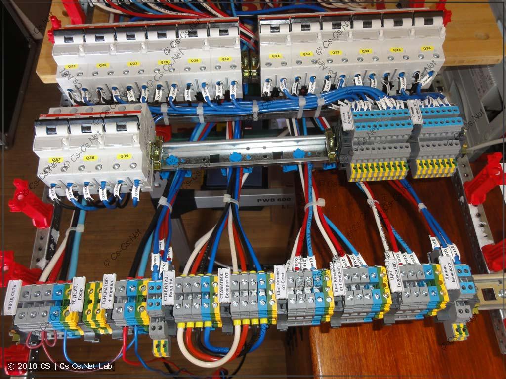 Клеммы для подключения отходящих кабелей