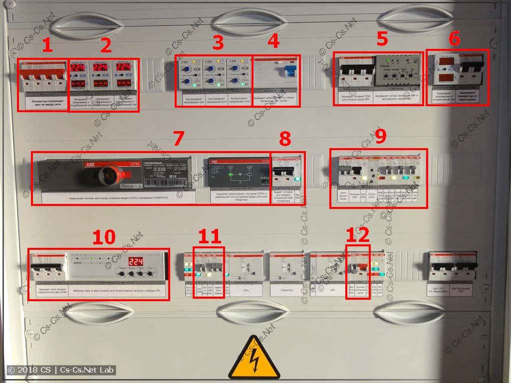 Передняя панель IPM в электрощите