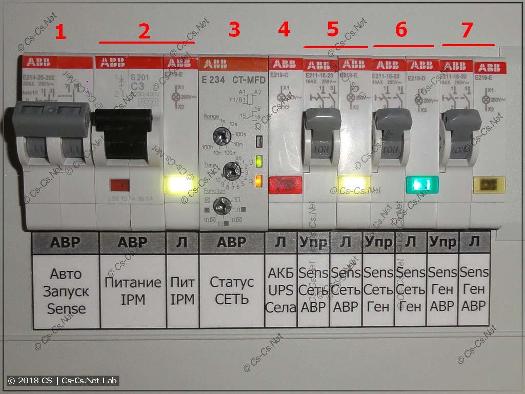 Органы управления автоматикой IPM в щите