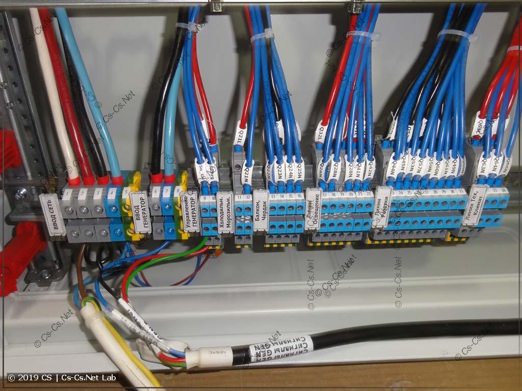 Клеммы для подключения всех силовых линий шкафа (расположены с той стороны, откуда кабели приходят в шкаф)