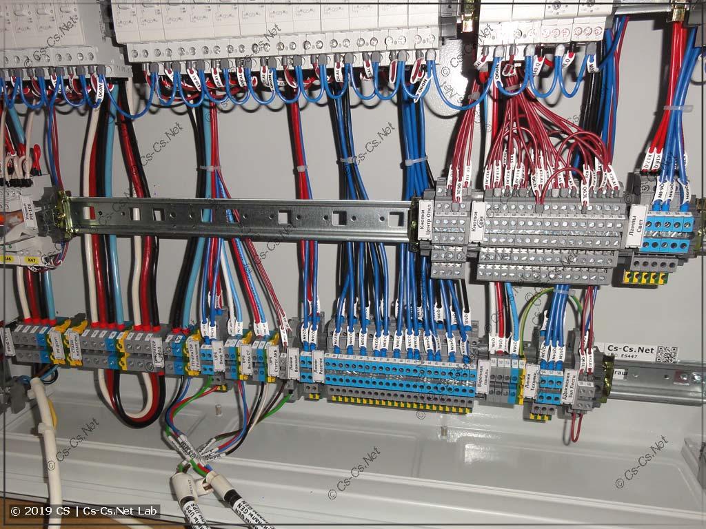 Штатное расположение клемм в шкафу: один ряд клемм = одна DIN-рейка