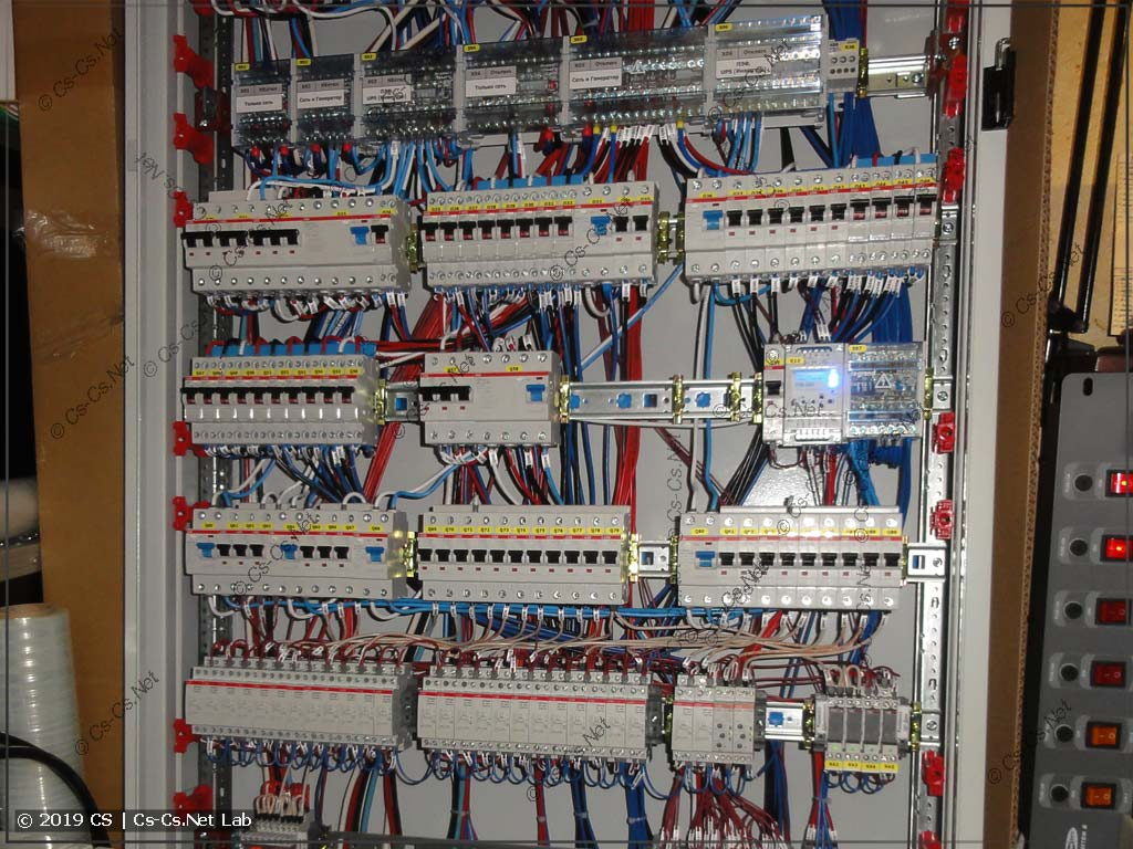 Кросс-модули видов питания IPM™ и силовая часть шкафа (автоматы и дифавтоматы защиты отходящих линий)