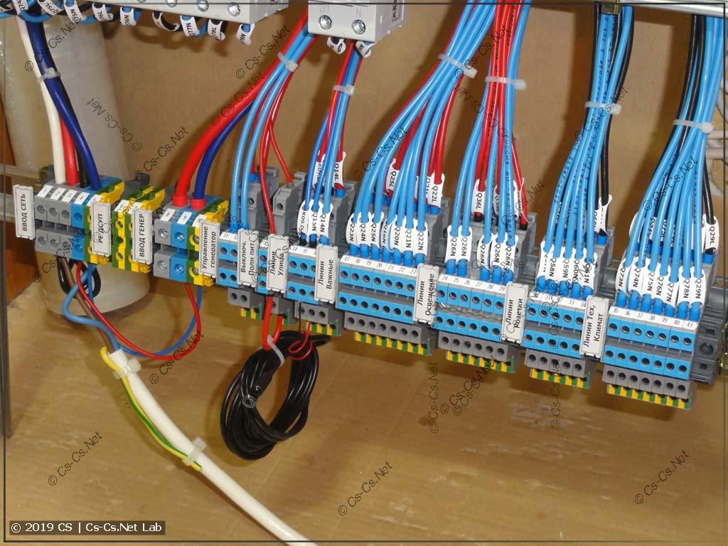 Клеммы для кабелей (снизу и сверху)