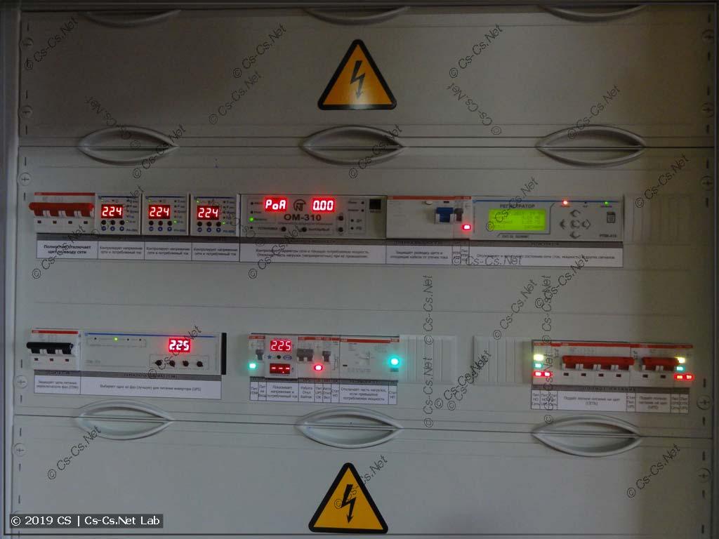 Часть ввода щита с закрытыми пластронами. Очень технично! =)