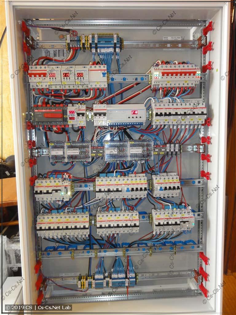 Шкаф в Грибаново собран на щите типа ABB B