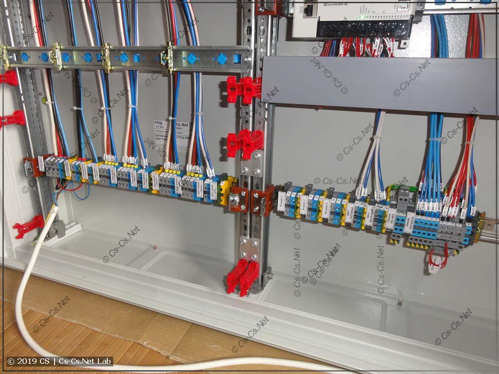 Клеммы для подключения отходящих кабелей щита и резерв места вокруг них