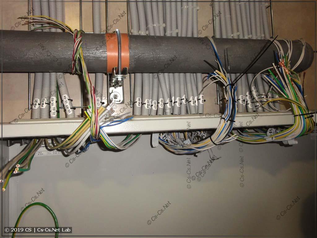 Со стороны щита все кабели разделаны и убраны, чтобы не мешали вставлять раму