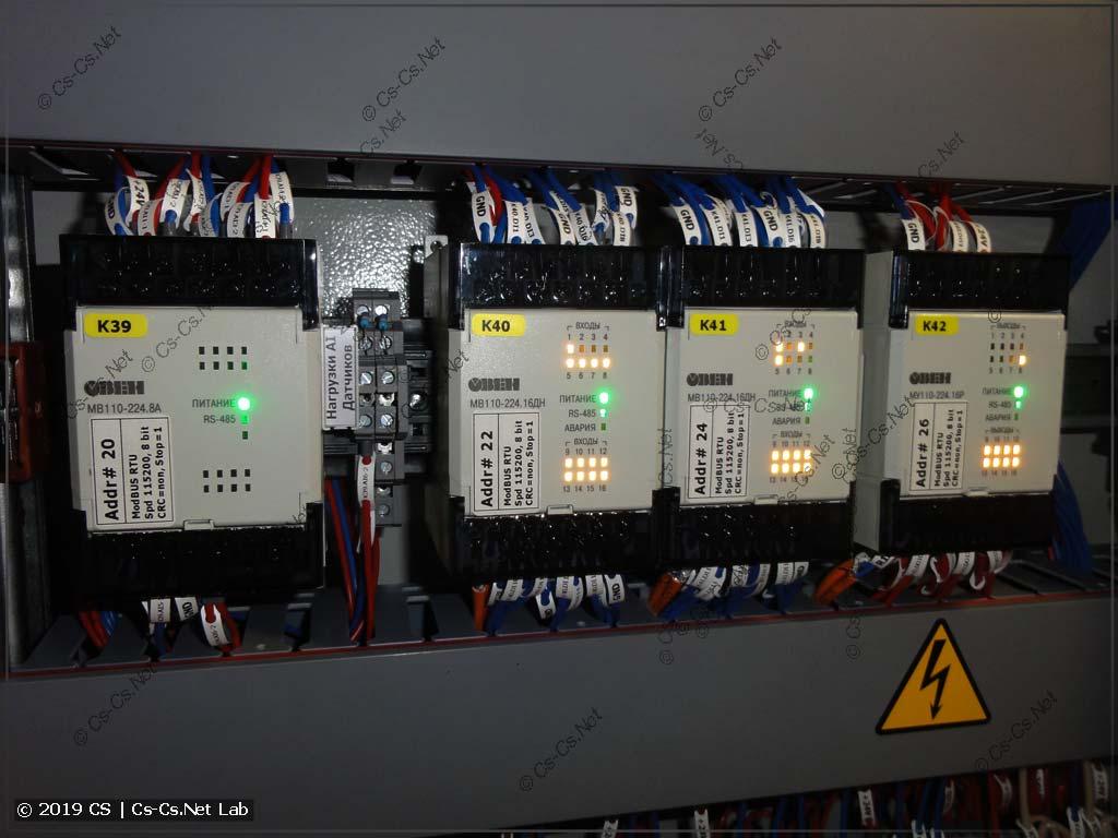 Индикация сигналов на модулях ввода-вывода