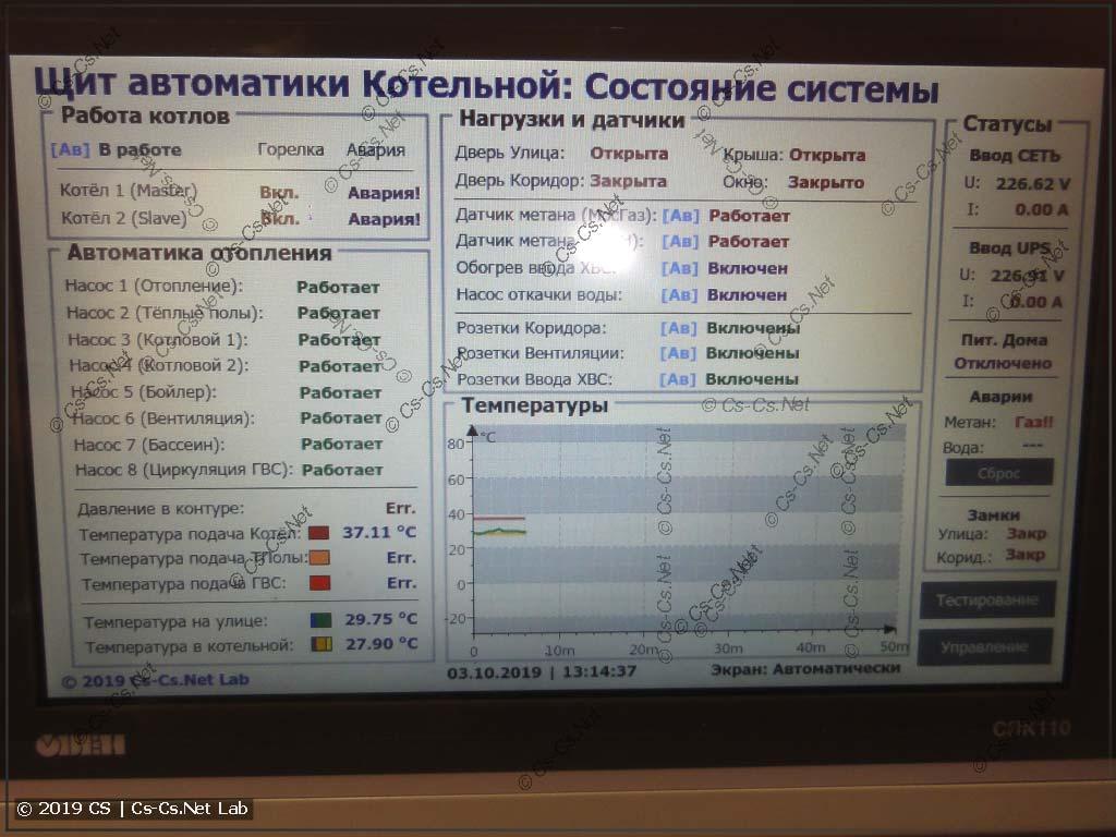Главный экран СПК110 щита котельной с его состоянием