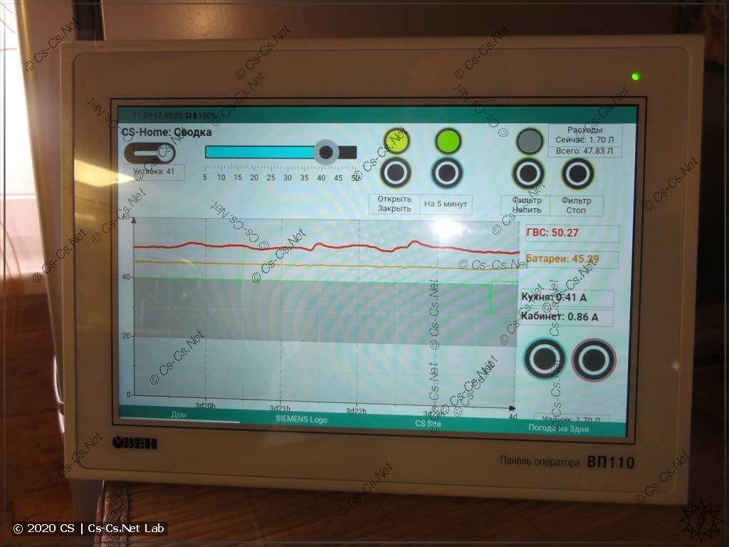 Панель оператора ОВЕН ВП110 вынесена от СПК (ПЛК) и работает как дополнительное место управления СПК