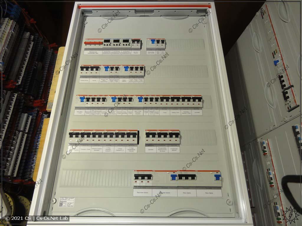 Сборка щита в Петушки (ABB CA25VZRU): Пластрон закрыт, наклеены подписи всех автоматов