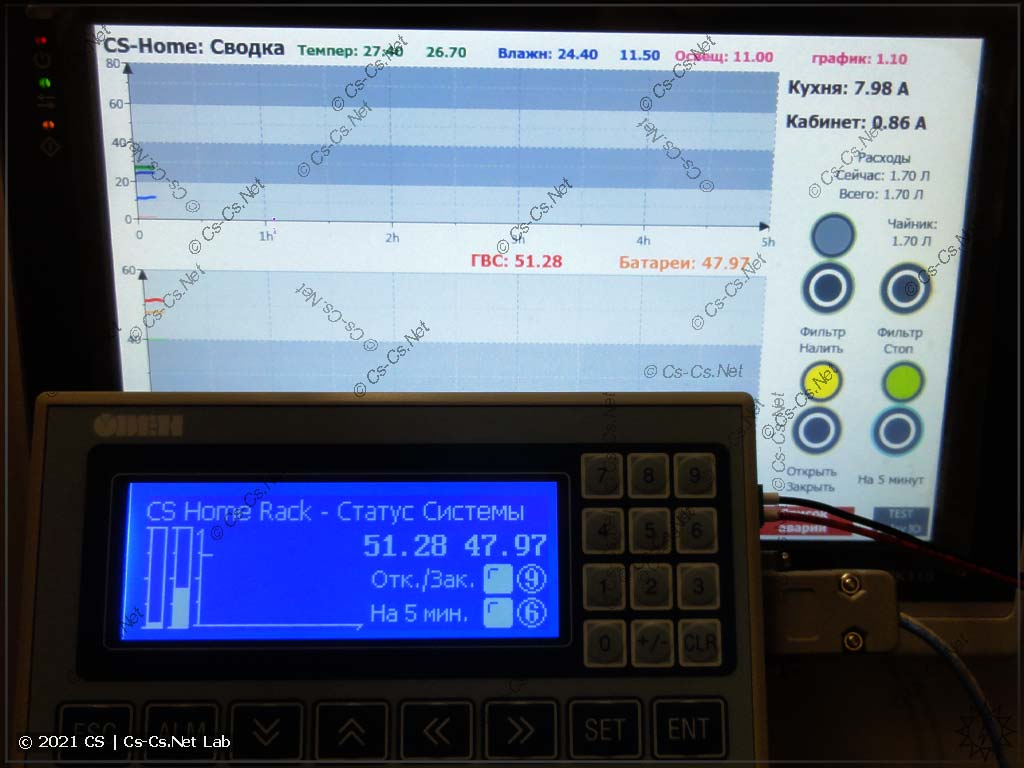Панель оператора ОВЕН ИП320: первые тесты отображения показаний с СПК
